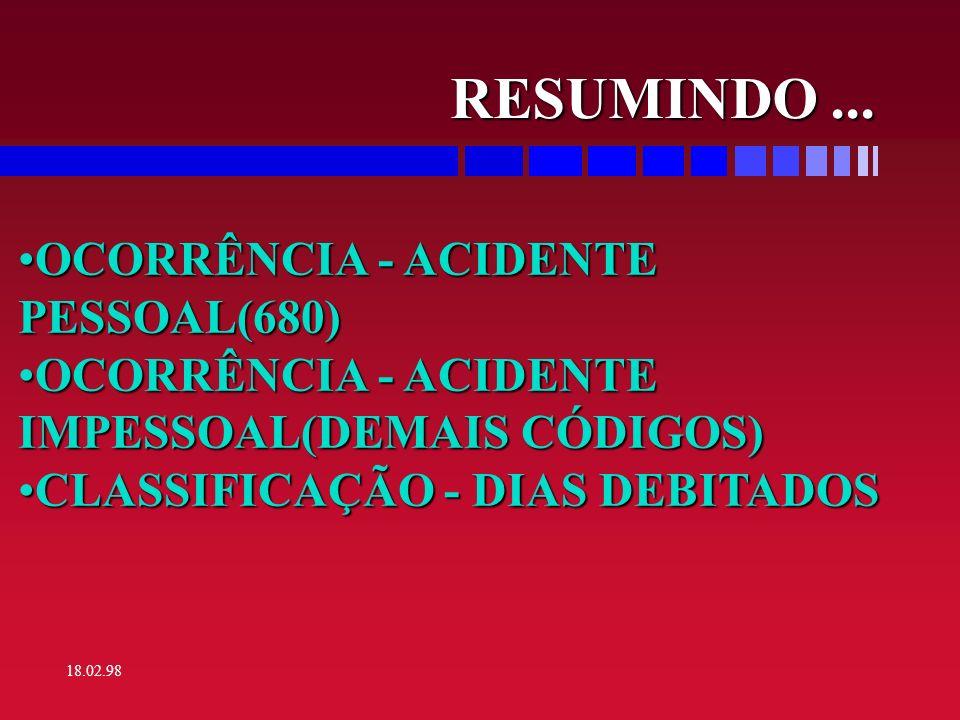 18.02.98 RESUMINDO... OCORRÊNCIA - ACIDENTE PESSOAL(680)OCORRÊNCIA - ACIDENTE PESSOAL(680) OCORRÊNCIA - ACIDENTE IMPESSOAL(DEMAIS CÓDIGOS)OCORRÊNCIA -