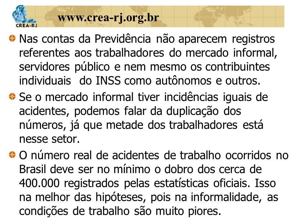 www.crea-rj.org.br Nas contas da Previdência não aparecem registros referentes aos trabalhadores do mercado informal, servidores público e nem mesmo o