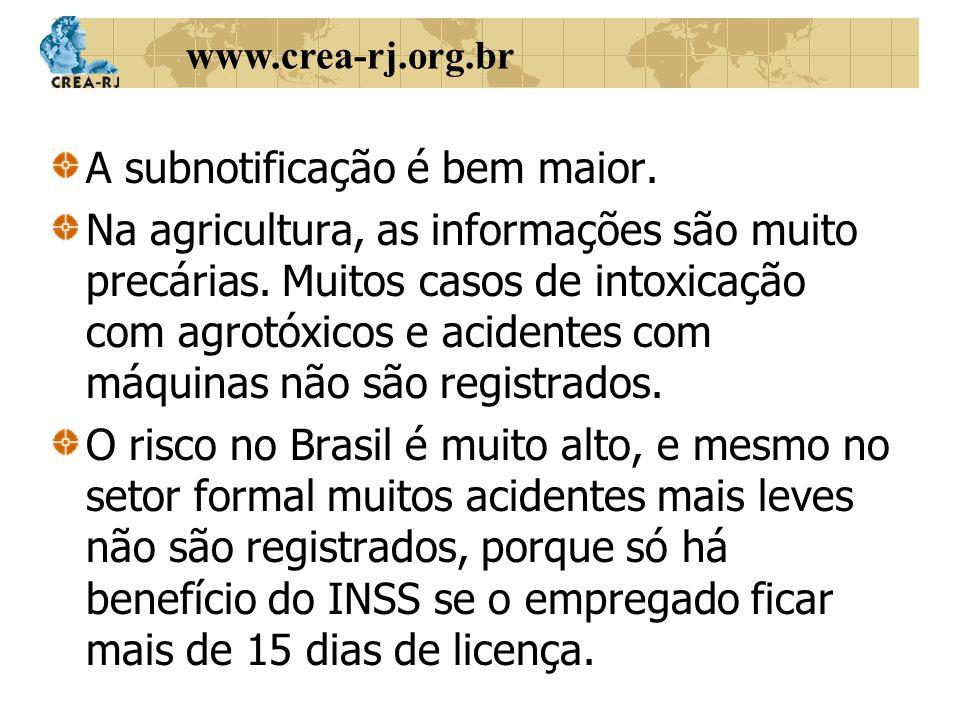 www.crea-rj.org.br A subnotificação é bem maior. Na agricultura, as informações são muito precárias. Muitos casos de intoxicação com agrotóxicos e aci