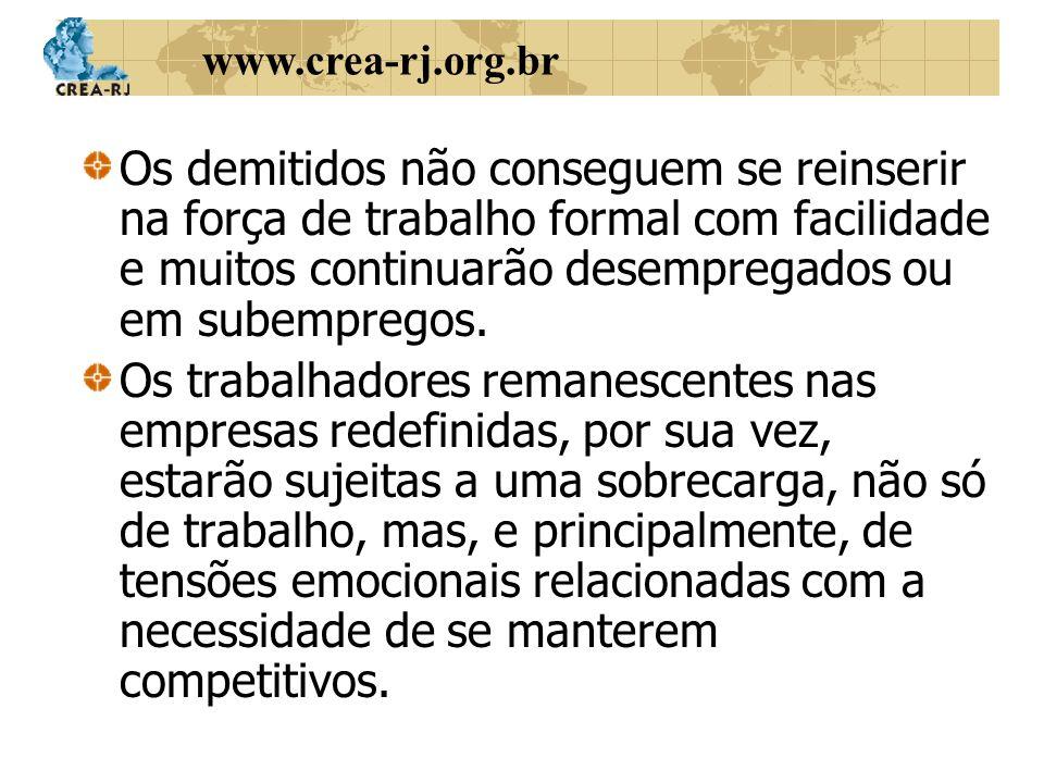www.crea-rj.org.br Os demitidos não conseguem se reinserir na força de trabalho formal com facilidade e muitos continuarão desempregados ou em subempr