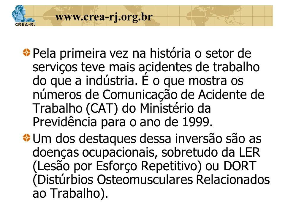 www.crea-rj.org.br Pela primeira vez na história o setor de serviços teve mais acidentes de trabalho do que a indústria. É o que mostra os números de