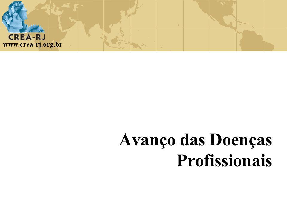 www.crea-rj.org.br Avanço das Doenças Profissionais