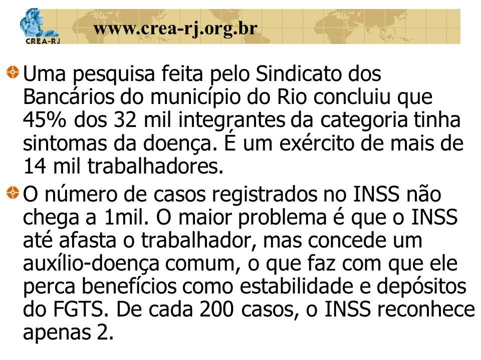 www.crea-rj.org.br Uma pesquisa feita pelo Sindicato dos Bancários do município do Rio concluiu que 45% dos 32 mil integrantes da categoria tinha sint