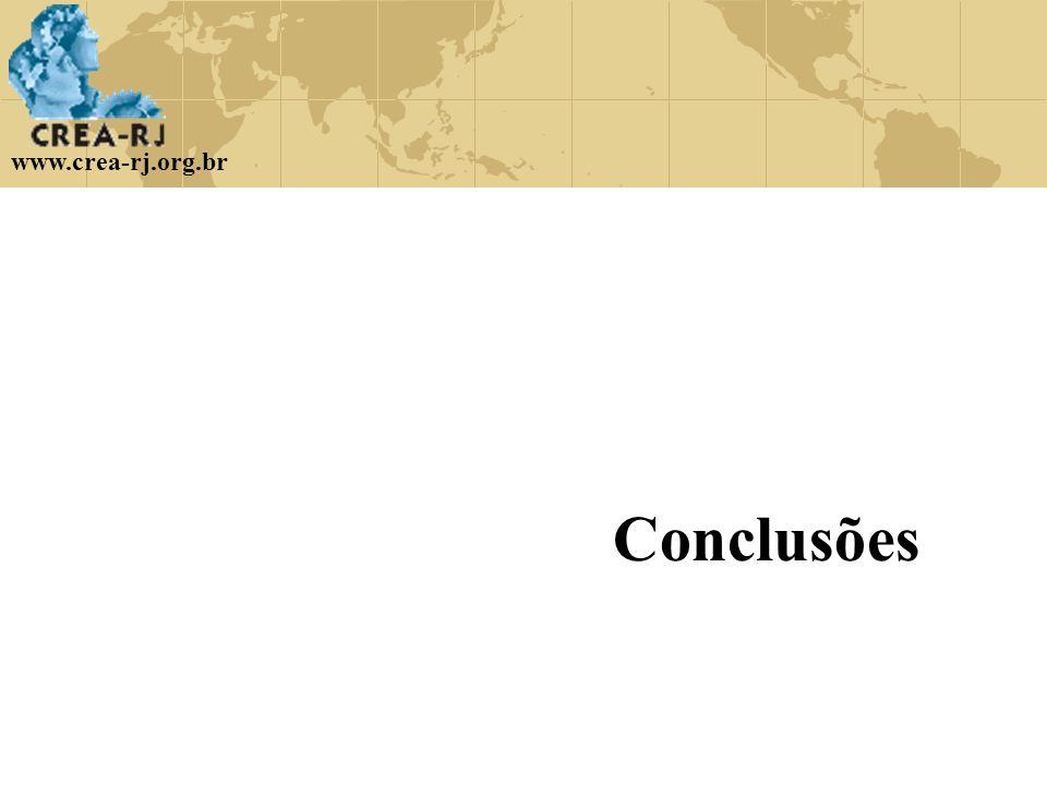 www.crea-rj.org.br Conclusões