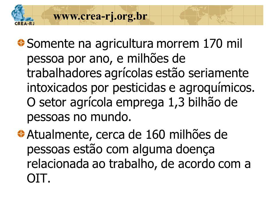 www.crea-rj.org.br Somente na agricultura morrem 170 mil pessoa por ano, e milhões de trabalhadores agrícolas estão seriamente intoxicados por pestici