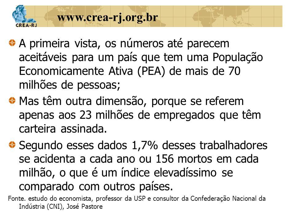 www.crea-rj.org.br A primeira vista, os números até parecem aceitáveis para um país que tem uma População Economicamente Ativa (PEA) de mais de 70 mil