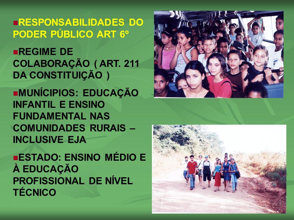 RESPONSABILIDADES DO PODER PÚBLICO ART 6º REGIME DE COLABORAÇÃO ( ART. 211 DA CONSTITUIÇÃO ) MUNÍCIPIOS: EDUCAÇÃO INFANTIL E ENSINO FUNDAMENTAL NAS CO