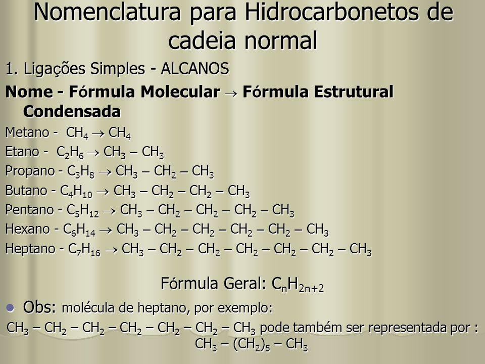 dos Alcanos: C n H 2n+2 n=número de átomos de C 2n+2=número de átomos de H