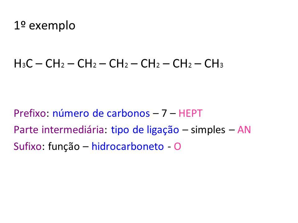 Nº. de átomos de carbono Nome do alcano Fórmula molecular 1 5 Metano Pentano CH 4 2 EtanoC2H6C2H6 3 PropanoC3H8C3H8 4 ButanoC 4 H 10 C 5 H 12 6 Hexano