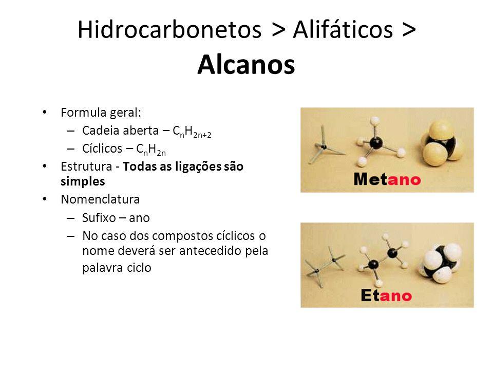 Hidrocarbonetos > Alifáticos > Alcanos Formula geral: – Cadeia aberta – C n H 2n+2 – Cíclicos – C n H 2n Estrutura - Todas as ligações são simples Nomenclatura – Sufixo – ano – No caso dos compostos cíclicos o nome deverá ser antecedido pela palavra ciclo