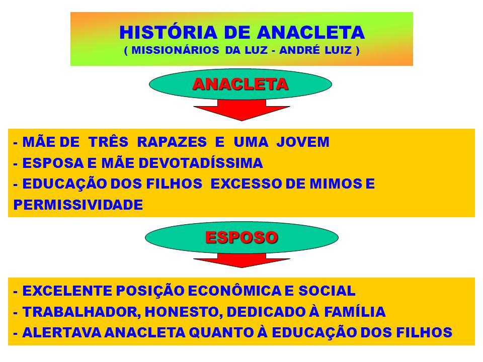 HISTÓRIA DE ANACLETA ( MISSIONÁRIOS DA LUZ - ANDRÉ LUIZ ) ANACLETA - MÃE DE TRÊS RAPAZES E UMA JOVEM - ESPOSA E MÃE DEVOTADÍSSIMA - EDUCAÇÃO DOS FILHO