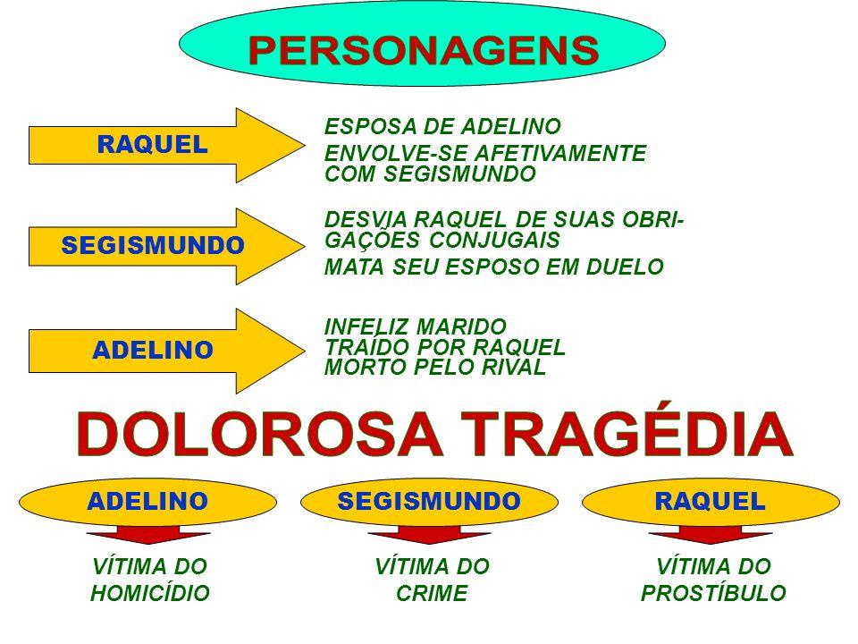 RAQUEL SEGISMUNDO ADELINO ESPOSA DE ADELINO ENVOLVE-SE AFETIVAMENTE COM SEGISMUNDO DESVIA RAQUEL DE SUAS OBRI- GAÇÕES CONJUGAIS MATA SEU ESPOSO EM DUE