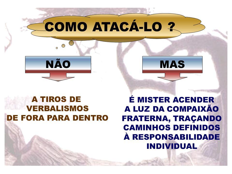 CADA CASO É UM CASO DIFEREM AO INFINITO AS FACILIDADESOS OBSTÁCULOS ESTÃO SUBORDINADOS A FATORES NUMEROSOS MUITAS VEZES RELATIVOS AO ESTADO CONSCIENCIAL GRANDE ELEVAÇÃO INFERIORES DISPENSAM CONCURSO NECESSITAM DE COOPERAÇÃO