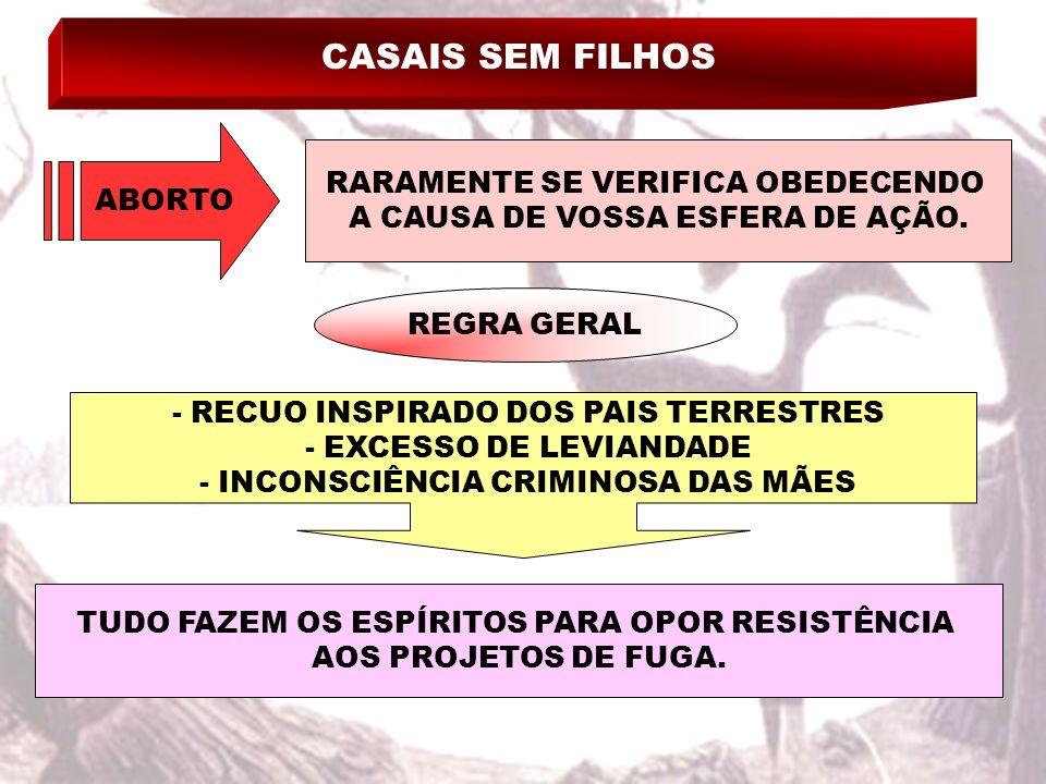 CASAIS SEM FILHOS ABORTO RARAMENTE SE VERIFICA OBEDECENDO A CAUSA DE VOSSA ESFERA DE AÇÃO. REGRA GERAL - RECUO INSPIRADO DOS PAIS TERRESTRES - EXCESSO