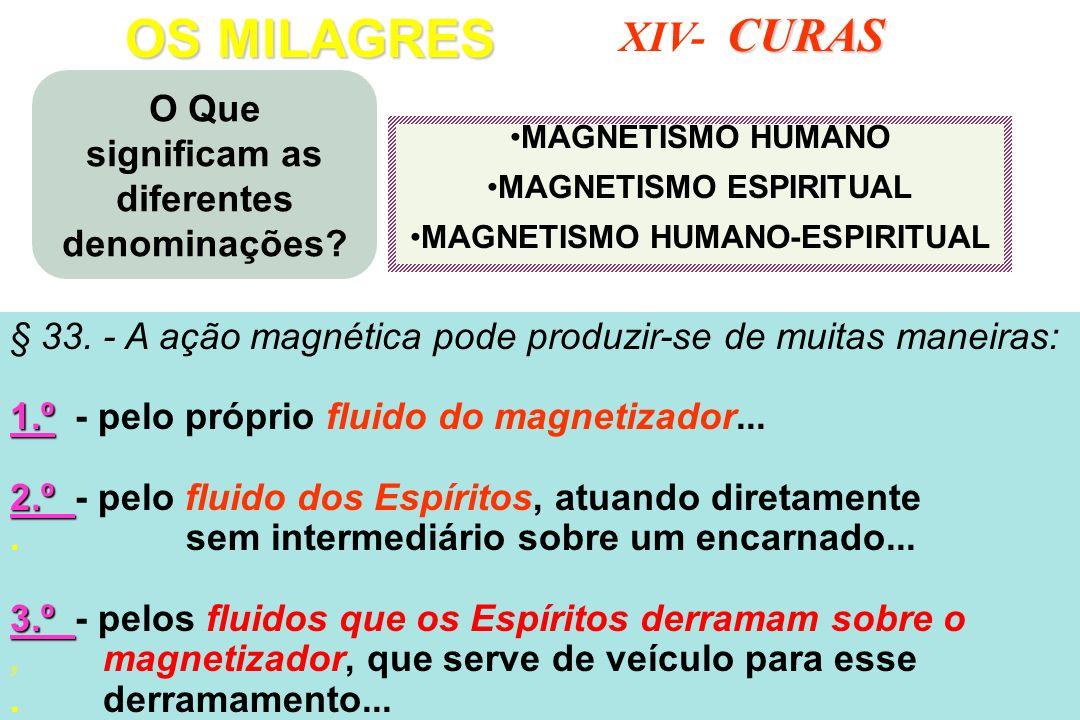 CURAS XIV- CURAS MAGNETISMO HUMANO MAGNETISMO ESPIRITUAL MAGNETISMO HUMANO-ESPIRITUAL § 33. - A ação magnética pode produzir-se de muitas maneiras: 1.
