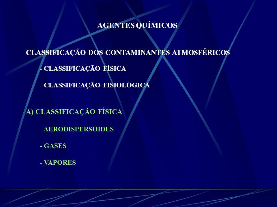 AGENTES QUÍMICOS CLASSIFICAÇÃO DOS CONTAMINANTES ATMOSFÉRICOS - CLASSIFICAÇÃO FÍSICA - CLASSIFICAÇÃO FISIOLÓGICA A) CLASSIFICAÇÃO FÍSICA - AERODISPERS