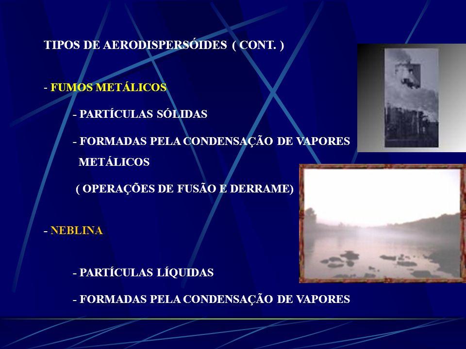 TIPOS DE AERODISPERSÓIDES ( CONT. ) - FUMOS METÁLICOS - PARTÍCULAS SÓLIDAS - FORMADAS PELA CONDENSAÇÃO DE VAPORES METÁLICOS ( OPERAÇÕES DE FUSÃO E DER
