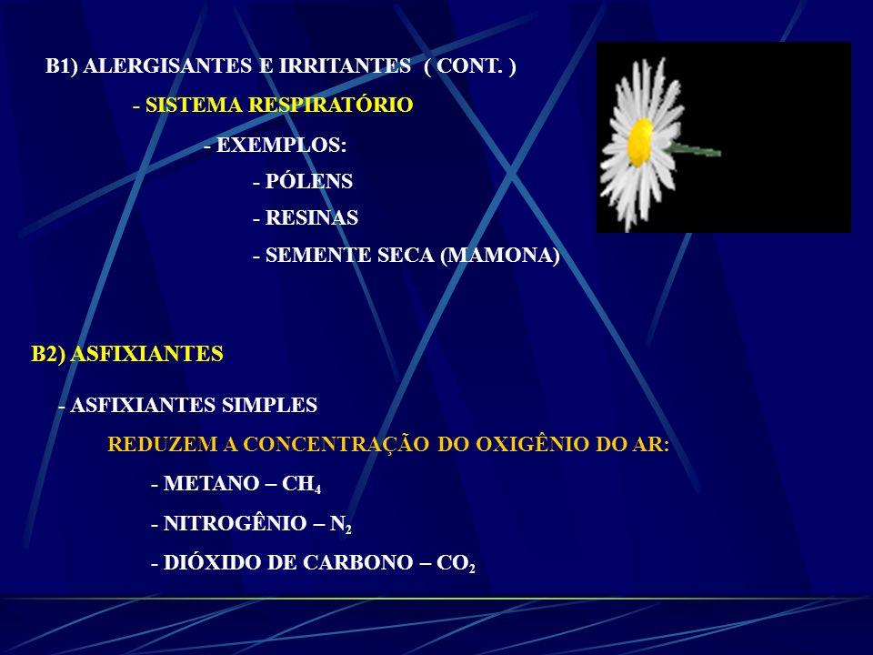 B1) ALERGISANTES E IRRITANTES ( CONT. ) - SISTEMA RESPIRATÓRIO - EXEMPLOS: - PÓLENS - RESINAS - SEMENTE SECA (MAMONA) B2) ASFIXIANTES - ASFIXIANTES SI