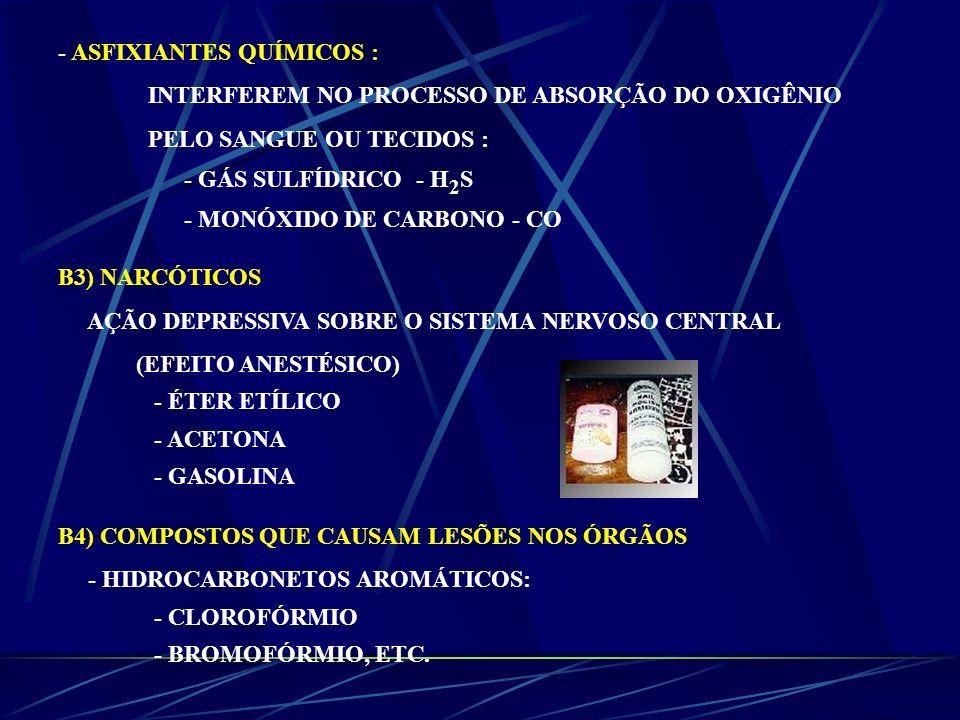 - ASFIXIANTES QUÍMICOS : INTERFEREM NO PROCESSO DE ABSORÇÃO DO OXIGÊNIO PELO SANGUE OU TECIDOS : - GÁS SULFÍDRICO - H 2 S - MONÓXIDO DE CARBONO - CO B