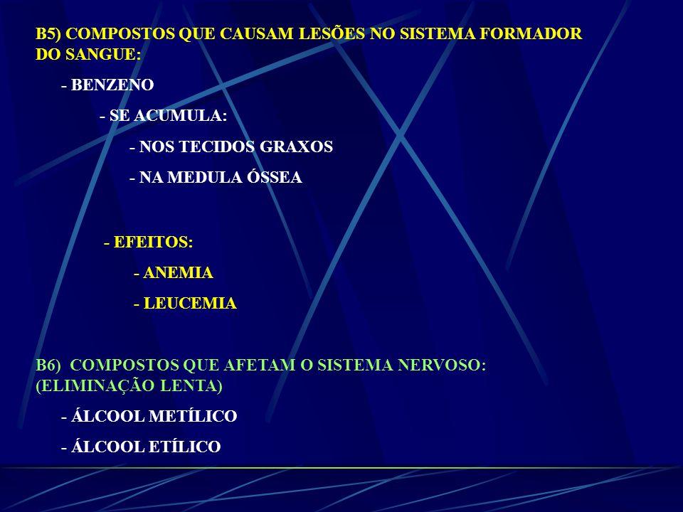 B5) COMPOSTOS QUE CAUSAM LESÕES NO SISTEMA FORMADOR DO SANGUE: - BENZENO - SE ACUMULA: - NOS TECIDOS GRAXOS - NA MEDULA ÓSSEA - EFEITOS: - ANEMIA - LE