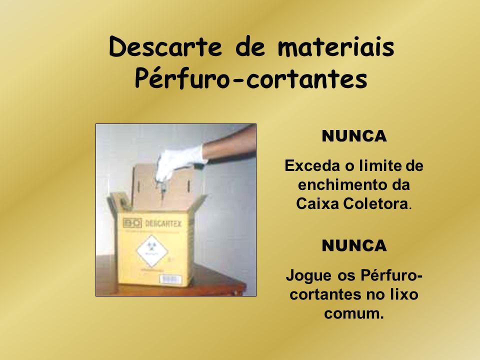 Descarte de materiais Pérfuro-cortantes NUNCA Exceda o limite de enchimento da Caixa Coletora. NUNCA Jogue os Pérfuro- cortantes no lixo comum.