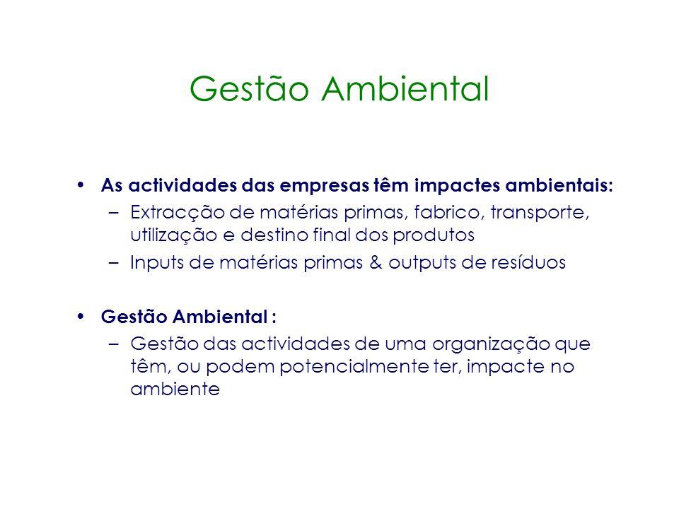 ISO 14000 Normas orientadas para as organizações –Gestão Ambiental (ISO 14001, 14004) –Auditorias Ambientais (ISO 14010, 14011, 1412) –Indicadores de Desempenho Ambiental (14031) Normas orientadas para os produtos –Análise de ciclo de vida (ISO 14040, 14041, 14042, 14043) –Rotulagem ecológica (ISO 14020, 14021, 14022, 14023, 14024, 14025)