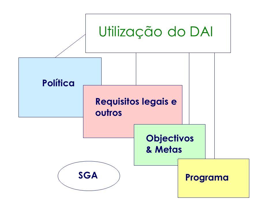 Diagnóstico Ambiental Inicial Análise compreensiva dos aspectos, impactes, desempenho e actividades controláveis da organização. A realização do DAI e