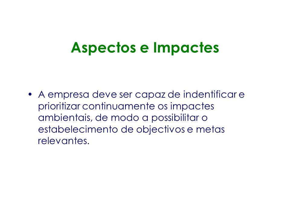 Sumário Executivo2 Introdução3 Apresentação e informação geral4 Revisão das práticas de gestão ambiental5 Revisão das actividades, produtos e processo