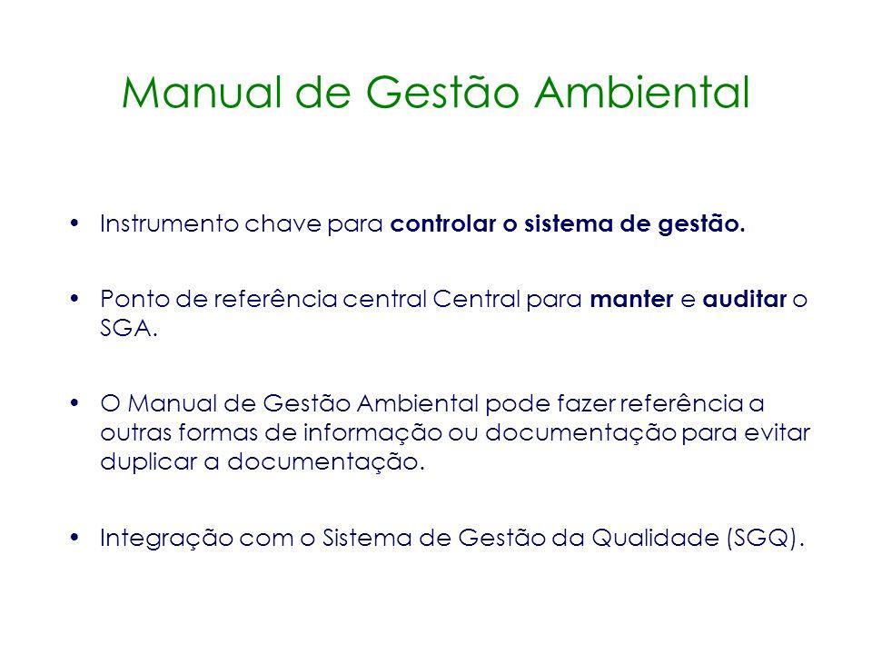 Manual de Gestão Ambiental (Documentação do SGS) A organização deve documentar e descrever: –As componentes fundamentais do SGA –O modo como elas inte