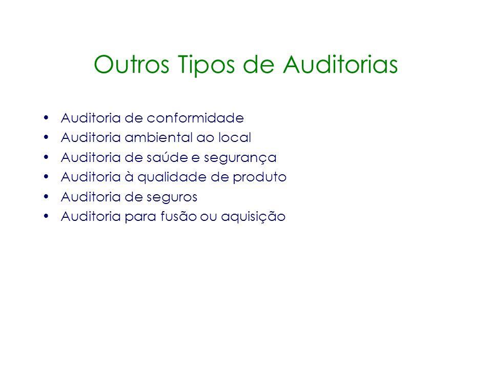Auditoria ao SGA Uma auditoria ao SGA, tal como uma auditoria ao sistema de gestão da qualidade ou uma auditoria financeira, é o processo pelo qual se