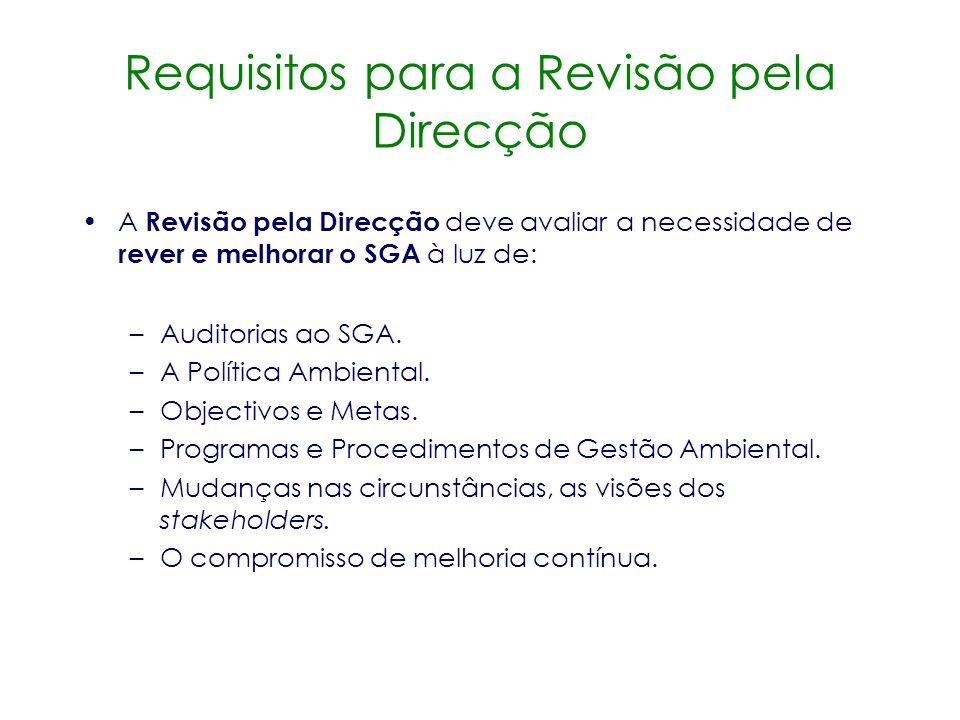 Revisão pela Direcção A Revisão pela Direcção é a avaliação formal das conclusões da auditoria e da medida em que a política ambiental, os objectivos