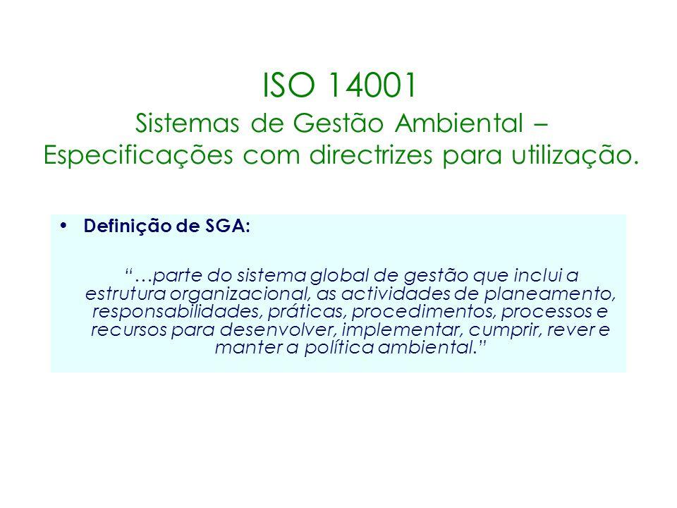 Sistema de Gestão Ambiental Componentes interrelacionadas: –Política Ambiental –Planeamento –Implementação & Operação –Verificação & Acção Correctiva