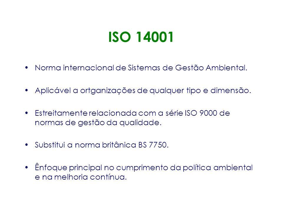 ISO 14001 Sistemas de Gestão Ambiental – Especificações com directrizes para utilização. Definição de SGA: …parte do sistema global de gestão que incl