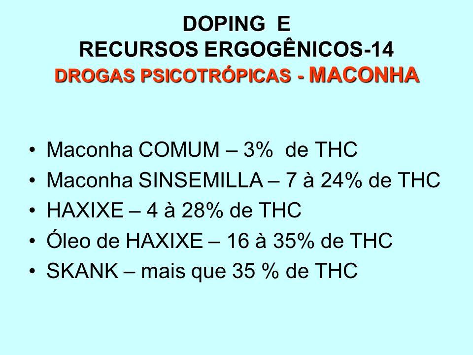 DOPING E RECURSOS ERGOGÊNICOS-14 DROGAS PSICOTRÓPICAS - MACONHA Maconha COMUM – 3% de THC Maconha SINSEMILLA – 7 à 24% de THC HAXIXE – 4 à 28% de THC