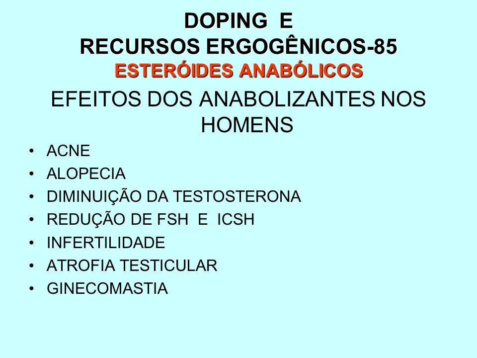 DOPING E RECURSOS ERGOGÊNICOS-85 ESTERÓIDES ANABÓLICOS EFEITOS DOS ANABOLIZANTES NOS HOMENS ACNE ALOPECIA DIMINUIÇÃO DA TESTOSTERONA REDUÇÃO DE FSH E