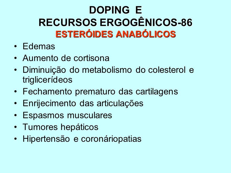 DOPING E RECURSOS ERGOGÊNICOS-86 ESTERÓIDES ANABÓLICOS Edemas Aumento de cortisona Diminuição do metabolismo do colesterol e triglicerídeos Fechamento
