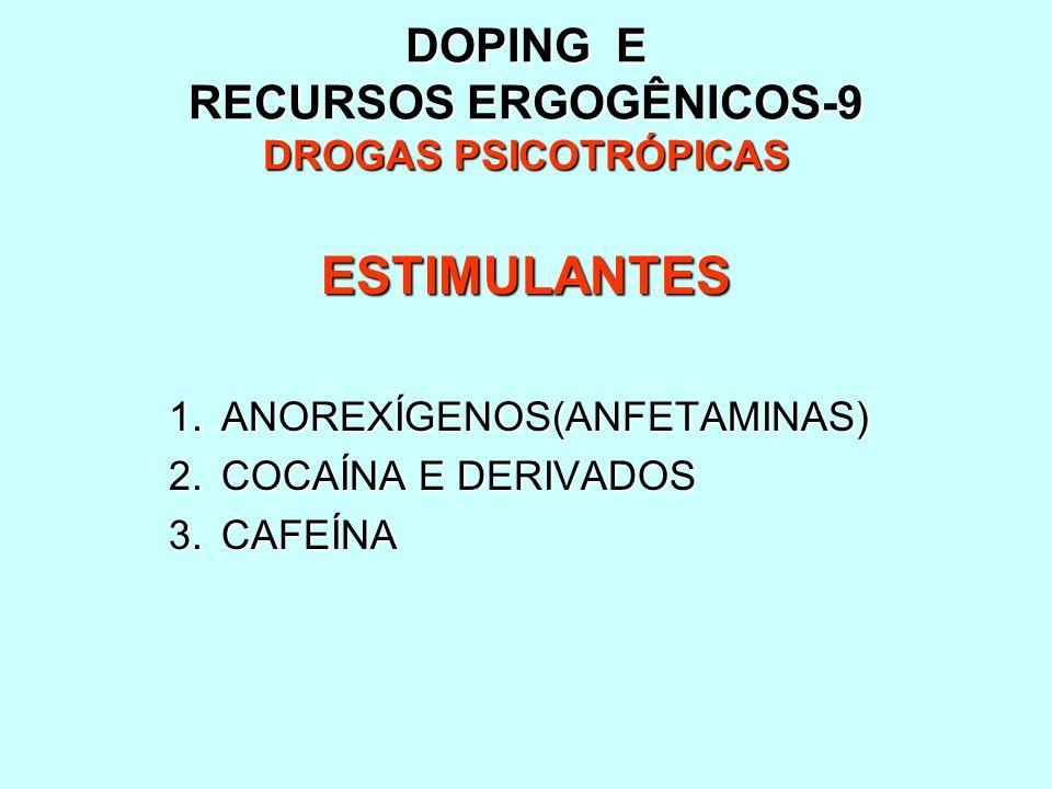 DOPING E RECURSOS ERGOGÊNICOS-20 DROGAS PSICOTRÓPICAS - COCAÍNA Origem nas folhas de um arbusto chamado Erythroxylon coca O princípio ativo é a COCAÍNA Folhas mascadas liberam pouca quantidade de cocaína Sintetizada no laboratório 2-beta-carbometoxi-3-betabenzoxitropano (PROLONGA A AÇÃO DA DOPAMINA)