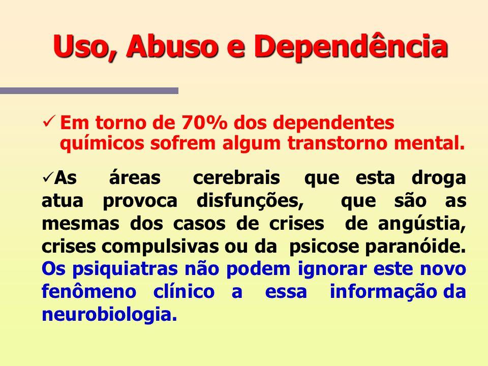 Uso, Abuso e Dependência USO QUALQUER CONSUMO DE SUBSTÂNCIA ABUSO USO COM PROBLEMAS, NOCIVO DEPENDÊNCIA USO COMPULSIVO, PERDA DE CONTROLE, COMPLICAÇÕE