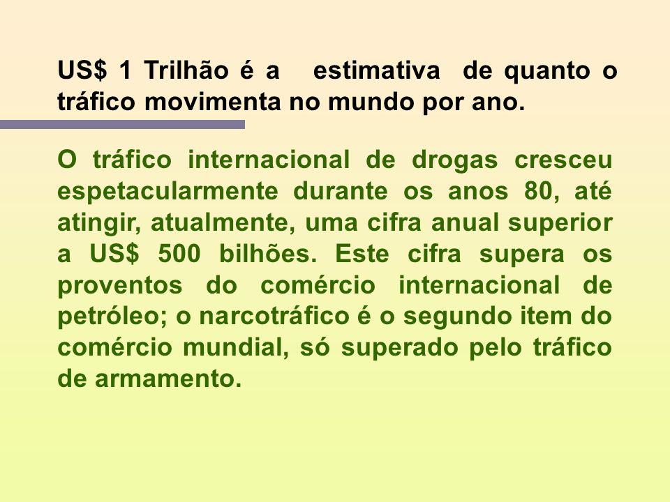 O que representa a matemática das Drogas hoje: Dos processos criminais em andamento no Rio de Janeiro em 1999, 26,6% eram ligados ao tráfico e ao uso