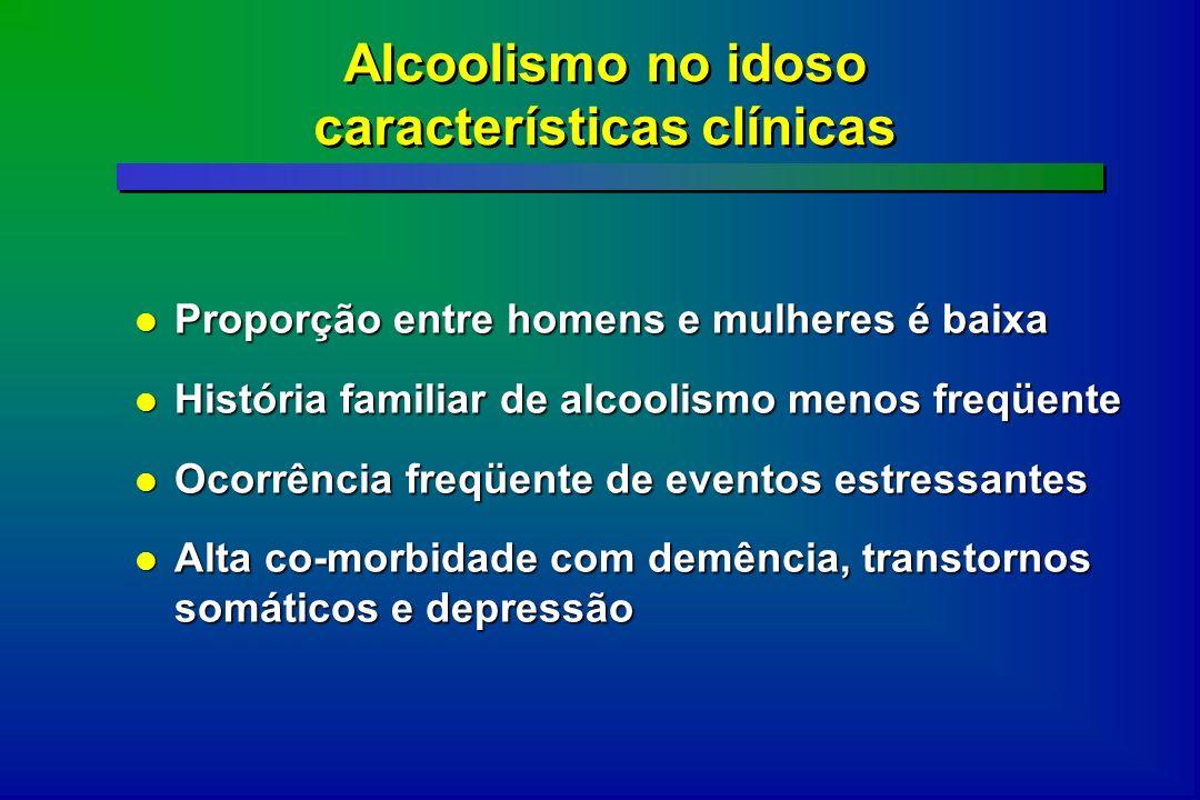 Alcoolismo no idoso características clínicas Proporção entre homens e mulheres é baixa Proporção entre homens e mulheres é baixa História familiar de