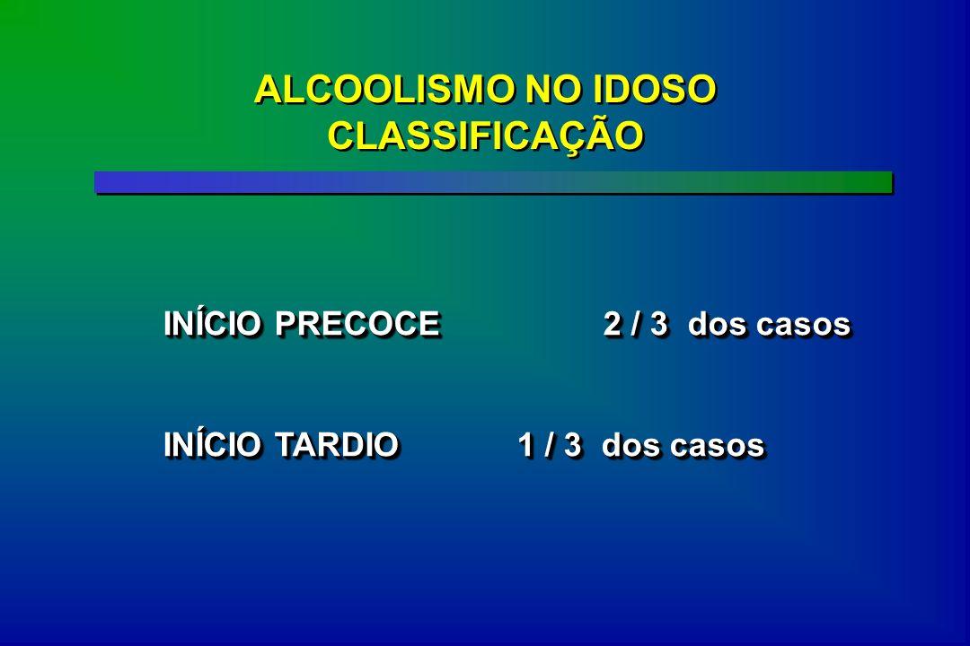 ALCOOLISMO NO IDOSO CLASSIFICAÇÃO INÍCIO PRECOCE 2 / 3 dos casos INÍCIO TARDIO 1 / 3 dos casos INÍCIO PRECOCE 2 / 3 dos casos INÍCIO TARDIO 1 / 3 dos