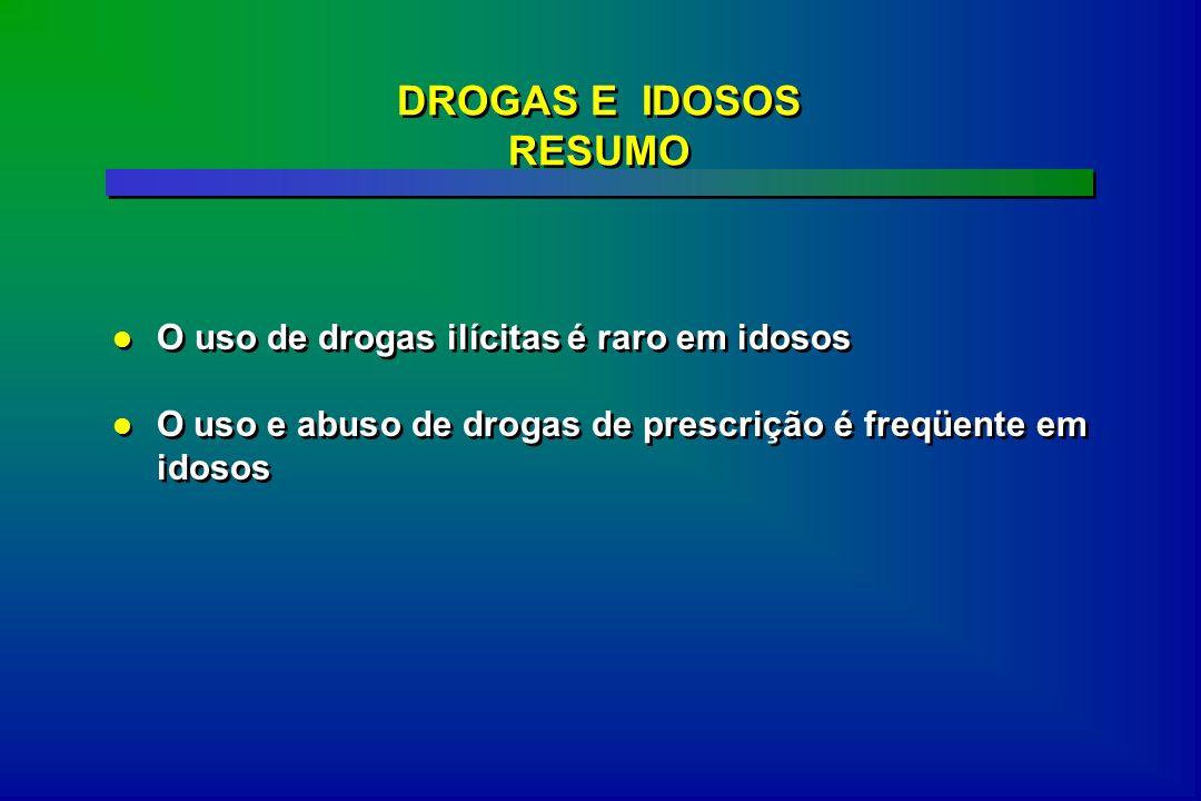 DROGAS E IDOSOS RESUMO O uso de drogas ilícitas é raro em idosos O uso e abuso de drogas de prescrição é freqüente em idosos O uso de drogas ilícitas