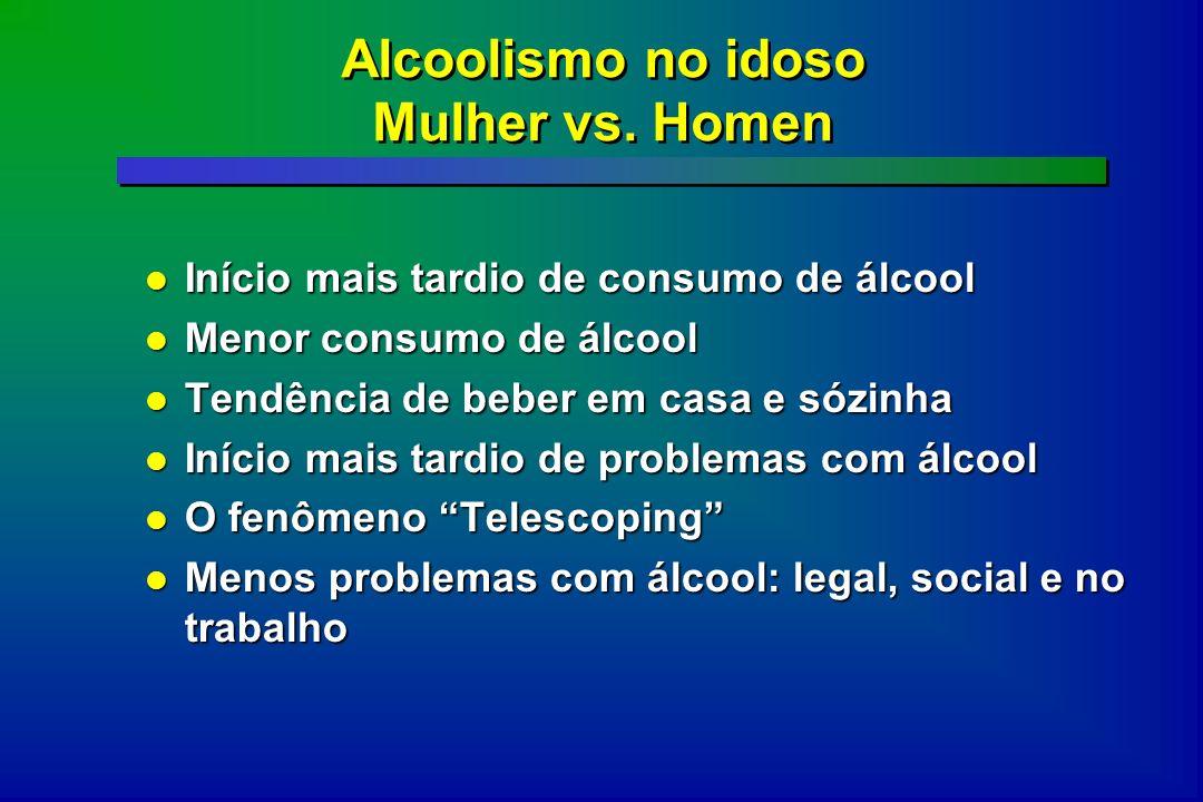Alcoolismo no idoso Mulher vs. Homen Início mais tardio de consumo de álcool Início mais tardio de consumo de álcool Menor consumo de álcool Menor con