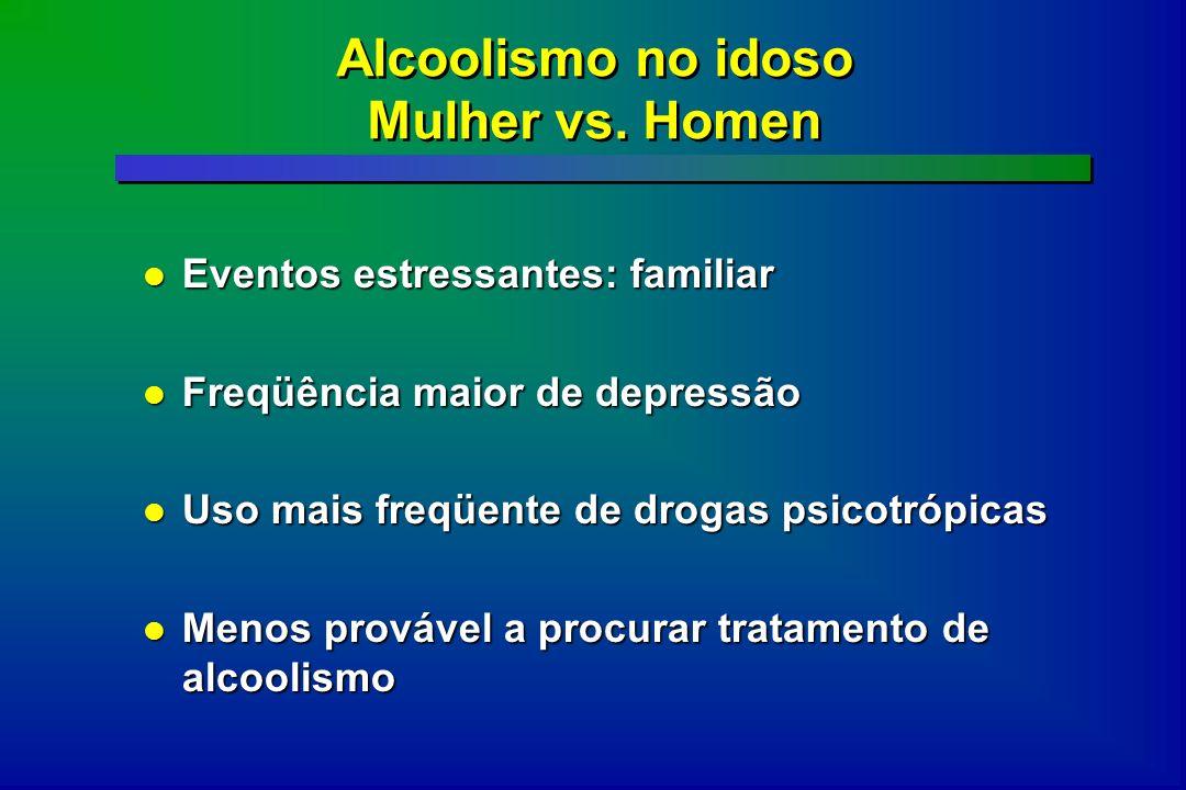Alcoolismo no idoso Mulher vs. Homen Eventos estressantes: familiar Eventos estressantes: familiar Freqüência maior de depressão Freqüência maior de d