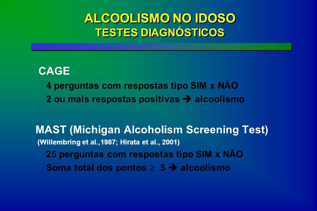 ALCOOLISMO NO IDOSO TESTES DIAGNÓSTICOS CAGE 4 perguntas com respostas tipo SIM x NÃO 2 ou mais respostas positivas alcoolismo MAST (Michigan Alcoholi