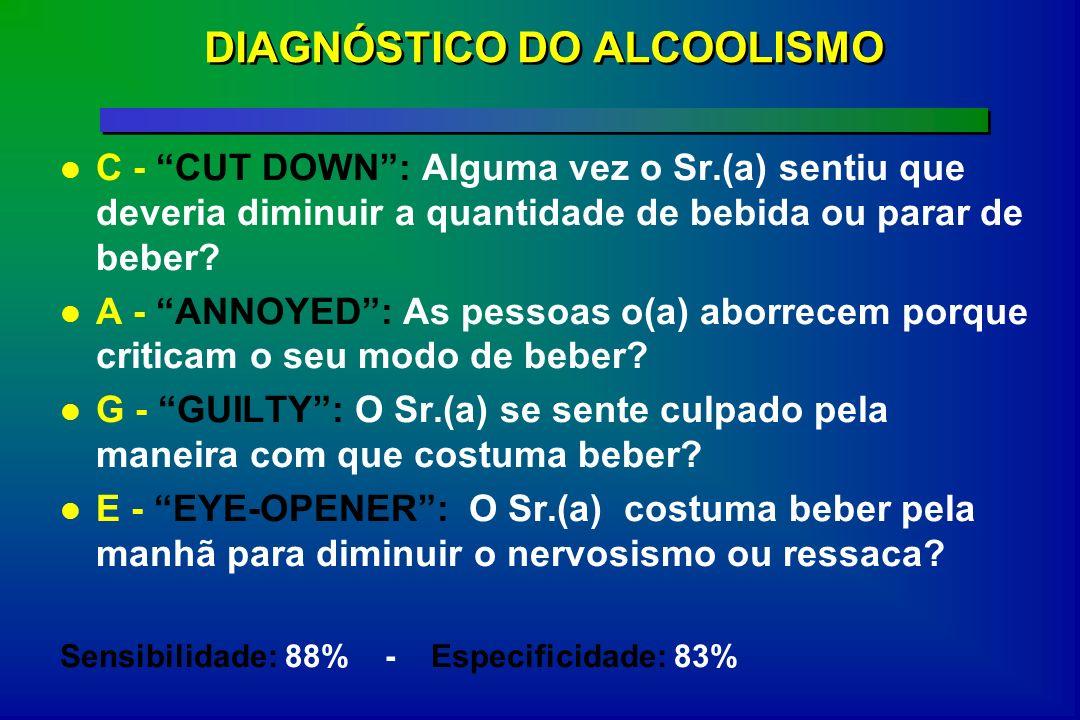 DIAGNÓSTICO DO ALCOOLISMO C - CUT DOWN: Alguma vez o Sr.(a) sentiu que deveria diminuir a quantidade de bebida ou parar de beber? A - ANNOYED: As pess