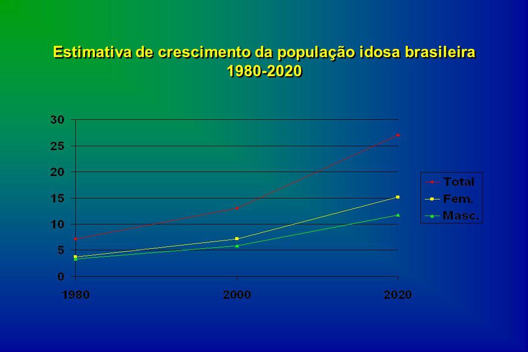 COMPARAÇÃO ENTRE OS GRUPOS PRECOCE E TARDIO EM RELAÇÃO AOS EVENTOS ESTRESSANTES PSICOSSOCIAIS Eventos estressantes Precoce (n=28) Tardio (n=24) Teste p p (IC=0,63;1,58) (IC=0,68;1,99) (ICd=-1,00;0,55) Doença (paciente) 7,1% 8,3% 2 = 0,03 0,872 (s) Doença (parentes próximos) 10,7% 16,7% 2 = 0,39 0,531 (s) Perda de familiares e amigos 17,9% 58,3% 2 = 9,13 0,003 (s) Separação conjugal 3,6% 4,2% F F 1,000 (s) Rompimento de relacionamento 7,1% 0,0% F F 0,493 (s) Problemas com amigos 0,0% (s) Crise financeira 14,3% 16,7% 2 = 0,06 0,812 (s) Perda material 3,6% 0,0% F F 1,000 (s) Mudança de residência 28,6% 8,3% 2 = 0,28 0,086 (s) Aborrecimento 17,9% 12,5% 2 = 0,28 0,594 (s) Relato de evento estressante 57,1% 66,7% 2 = 0,50 0,482 (s) Quantidade média de eventos 1,11 1,33 Z = -0,42 0,434 (s)