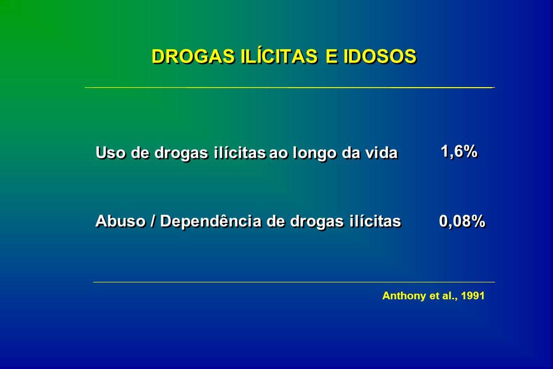 Uso de drogas ilícitas ao longo da vida 1,6% Abuso / Dependência de drogas ilícitas 0,08% Anthony et al., 1991 DROGAS ILÍCITAS E IDOSOS