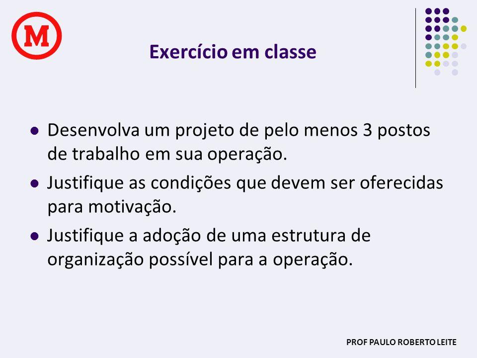 PROF PAULO ROBERTO LEITE Exercício em classe Desenvolva um projeto de pelo menos 3 postos de trabalho em sua operação. Justifique as condições que dev