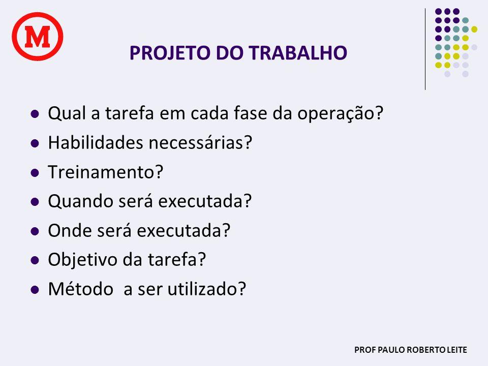 PROF PAULO ROBERTO LEITE PROJETO DO TRABALHO Qual a tarefa em cada fase da operação? Habilidades necessárias? Treinamento? Quando será executada? Onde